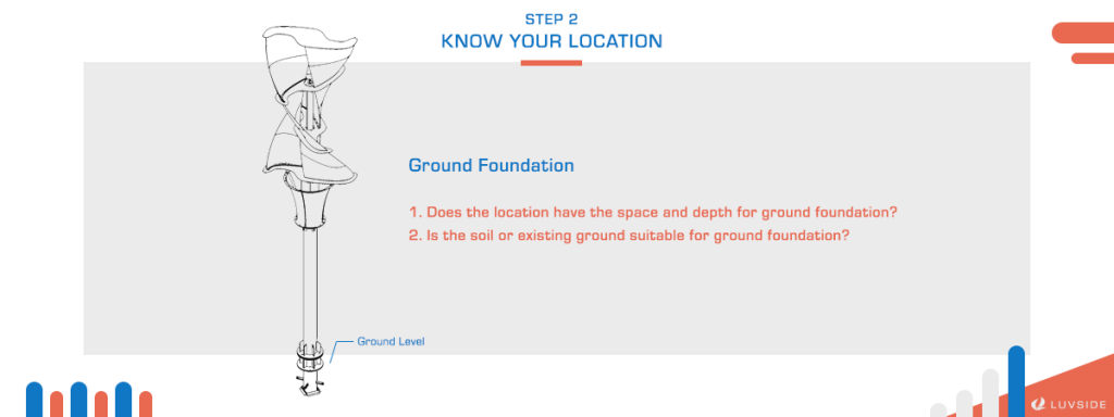 It is important to have suitable ground condition to build the proper foundation.